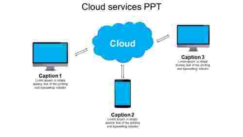 Best cloud services PPT