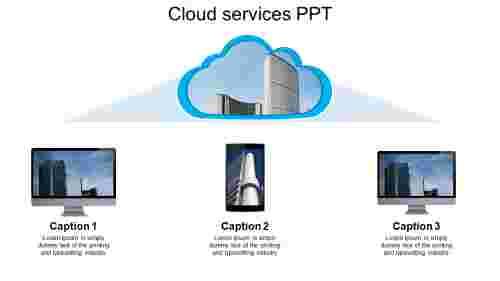 cloud services PPT model