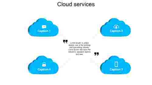 cloud services ppt - Quote model