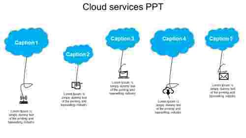 Five noded cloud services PPT