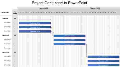 Project Gantt chart in PowerPoint Powerpoint