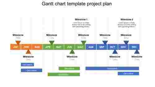 Best gantt chart template project plan PowerPoint