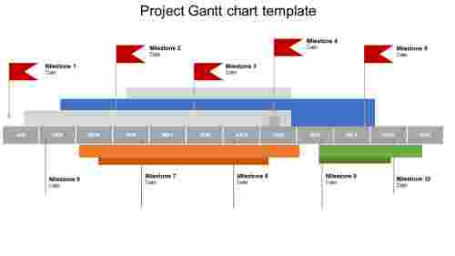 Project Gantt chart template PPT