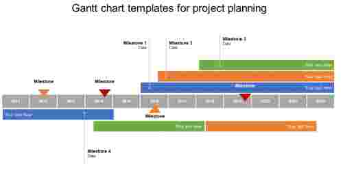 Gantt chart templates for project planning PPT