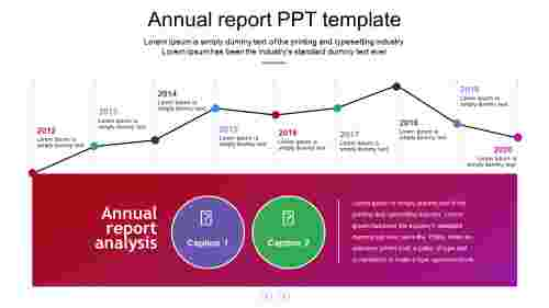 Analyse annual report ppt template