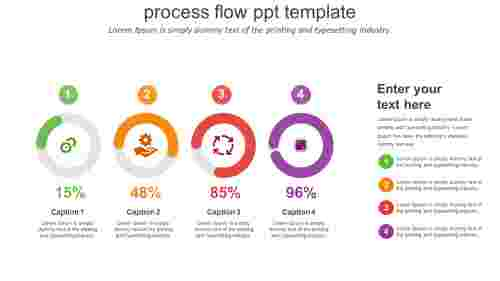 process flow PPT template - circle model