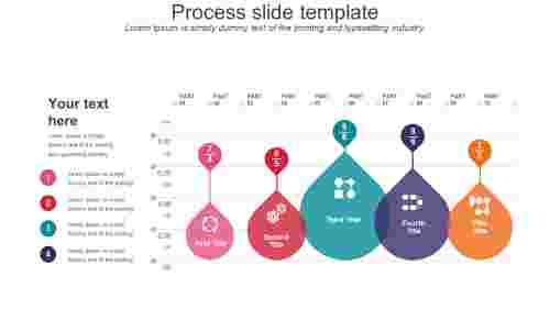 process slide template - Teardrop model