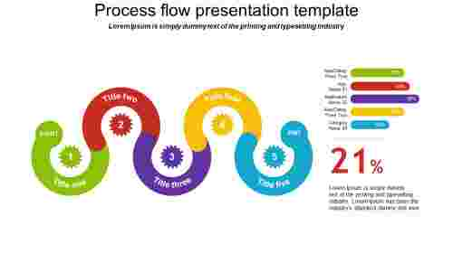 process flow presentation template - Semi circle model