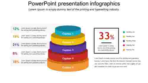 powerpoint presentation infographics - Oval model