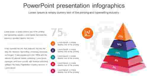 powerpoint presentation infographics - pyramid model