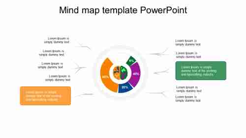mind map template powerpoint presentation