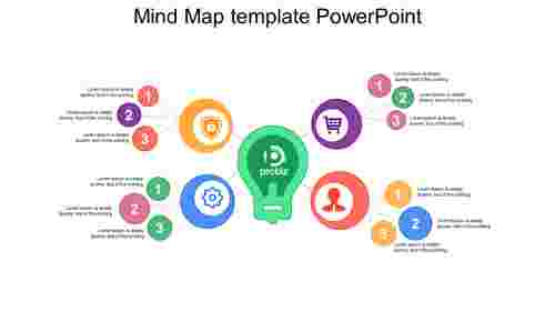 mind map template powerpoint - bulb model