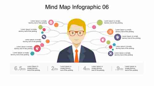 mind map template powerpoint model
