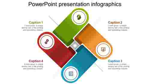 Awesome powerpoint presentation infographics