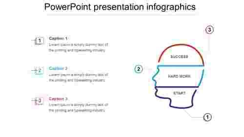 powerpoint presentation infographics model