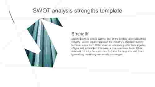 swot analysis strengths template