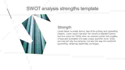 SWOTanalysisstrengthstemplatemodel