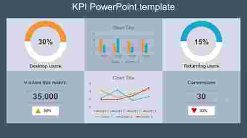 Businessanalysiskpipowerpointtemplate