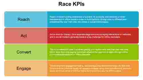 racekpispowerPointpresentation