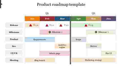 free product roadmap PPT template presentation