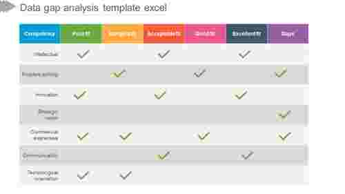 data gap analysis template excel PPT