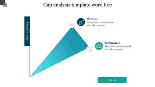 gap analysis template word free