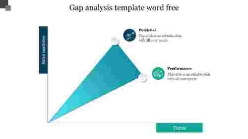 gap analysis template word free design