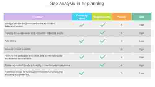 gap analysis in hr planning template
