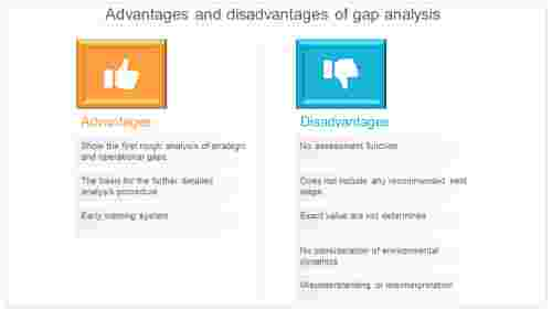 advantages and disadvantages of gap analysis
