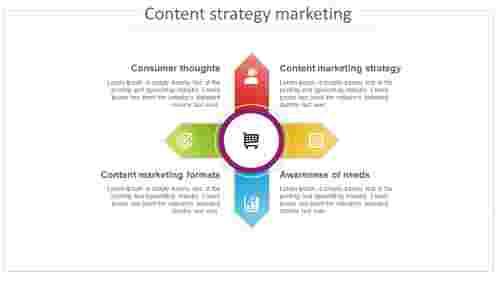 content strategy marketing arrow model