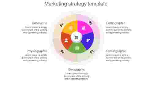 marketing strategy template- Donut model