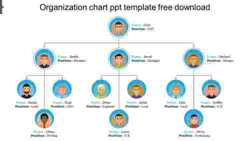 Simple organization chart ppt template free download