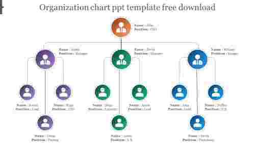 organization chart ppt template free download design