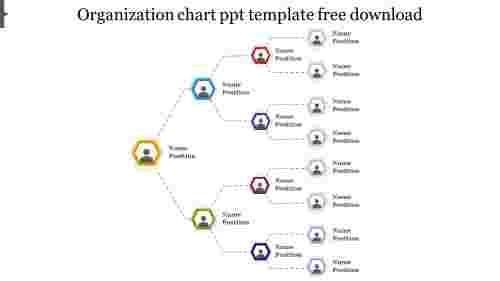 Horizontal model Organization chart ppt template free download
