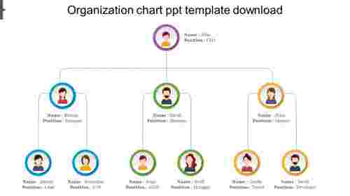 Professional organization chart ppt template download