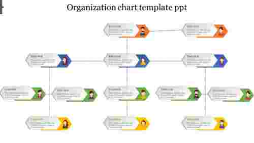 Modern organization chart template ppt design