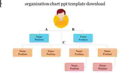 Small organization chart ppt template download