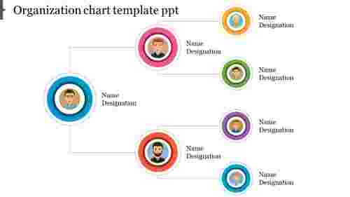 organization chart template PowerPoint presentation