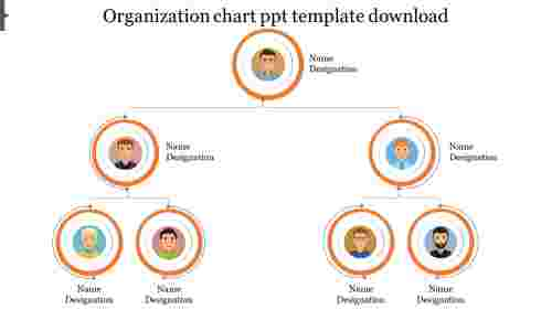 Uses of organization chart ppt template download