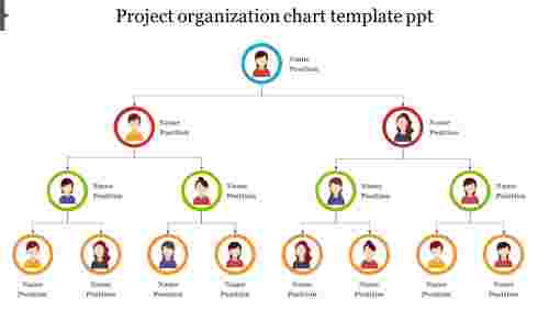 Use project organization chart template PowerPoint