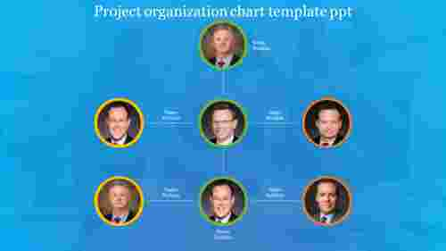 project organization chart template PowerPoint presentation