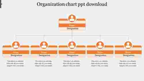 organization chart template ppt linear model