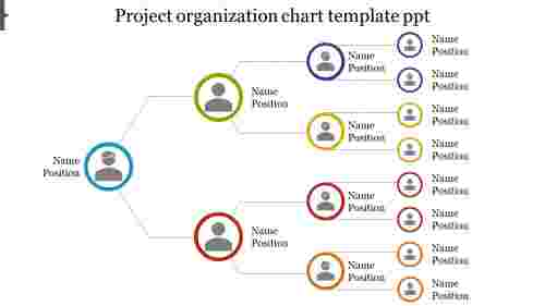project organization chart template ppt model for business