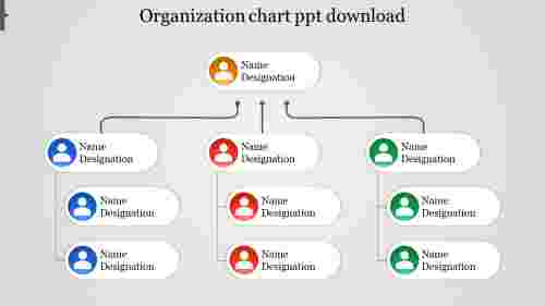 sales organization chart template for corporate companies