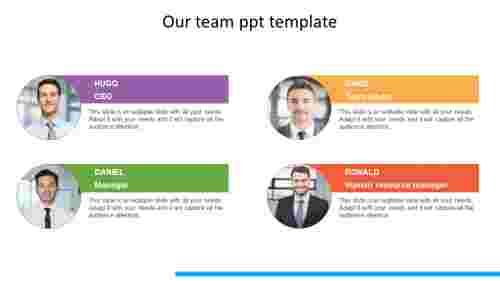 Neat presentation about our team ppt template