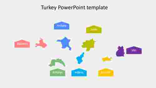 Editable turkey powerpoint template