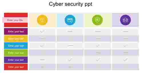 cyber%20security%20ppt%20table%20model
