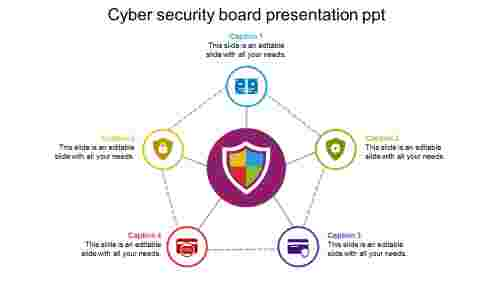cyber%20security%20board%20presentation%20ppt%20pentagon%20design