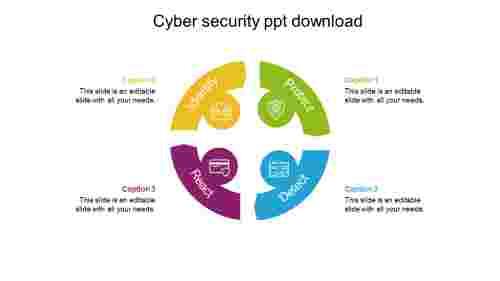 Circularcybersecuritypptdownload