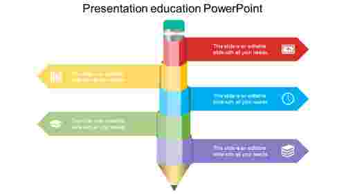 Easy editable presentation education powerpoint